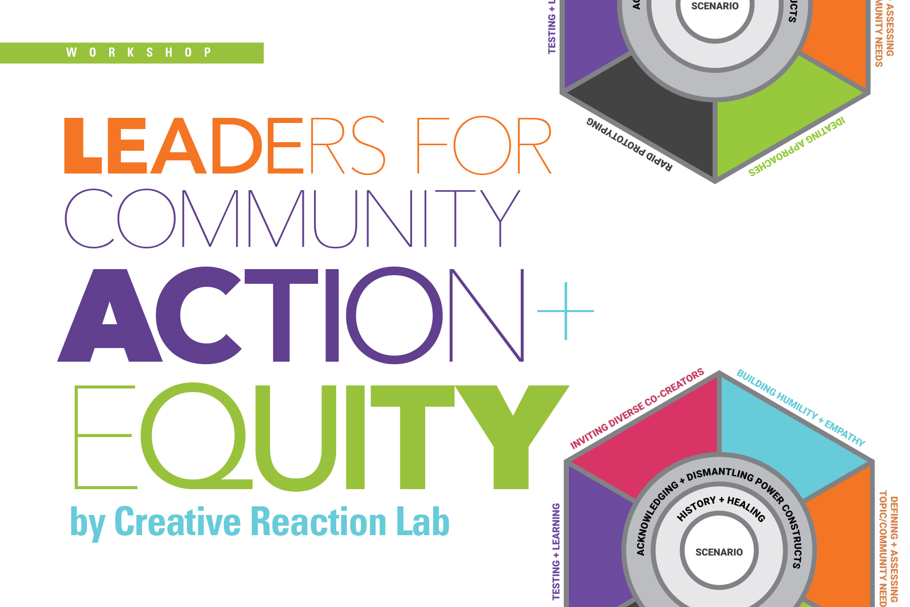 Creative Reaction Lab Workshop: Leaders for Community Action + Equity